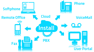 Install Cloud PBX on premise PBX